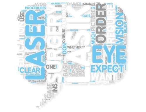 Major Types of Laser Eye Surgery